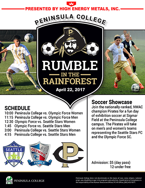 Rumble in the Rainforest 2017